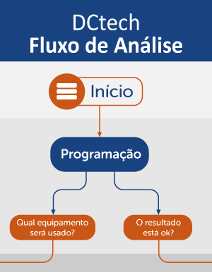 banner_dctech_fluxo