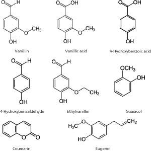 Estruturas químicas dos analitos