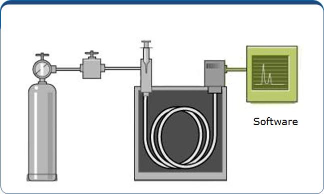 Software - Cromatógrafo Gasoso - CG Scion - Antigo Varian